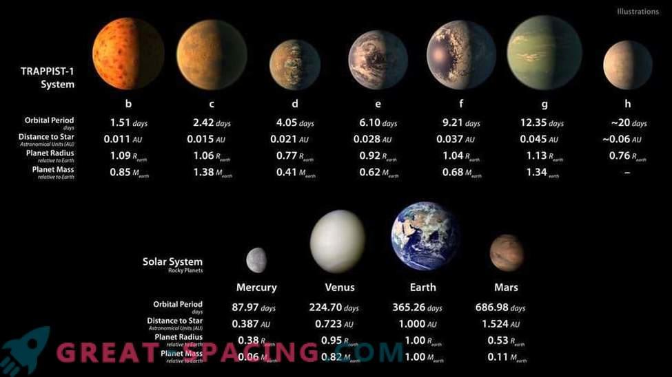 Дали блиската ѕвезда има планети за живеење?